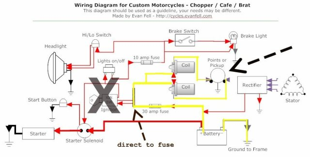 1978 Honda Cb550 Wiring Diagram | hobbiesxstyle