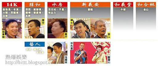 熱爆娛樂: [壹週刊 1275] 召集黑幫峰會 茅躉華:我係拆彈專家 茅躉華,陳慎芝,M1,