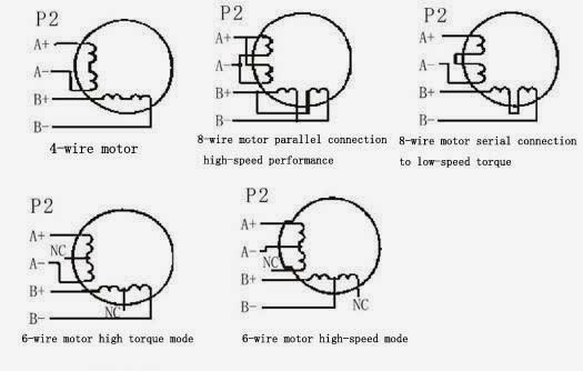 ชุดคิท CNC แบบ 3 แกน มอเตอร์ NEMA23 ยาว 112มม. 425 oz-in