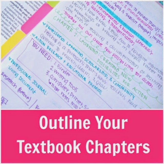 outline your textbook chapters