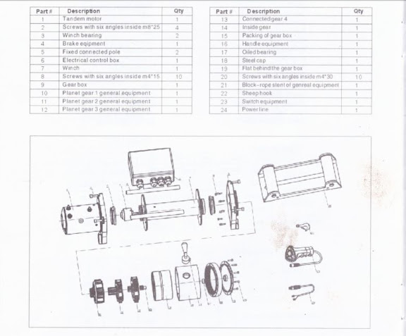 Badlands 5000 Winch Wiring Diagram • Wiring And Engine Diagram