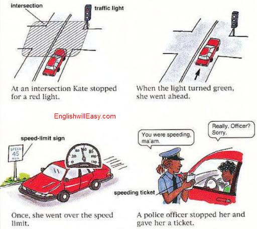 နေ့စဉ်နေ့တိုင်းလှုပ်ရှားမှုများများအတွက်အင်္ဂလိပ်ရုပ်ပုံအဘိဓါန်တစ်လျှောက်ကားမောင်း