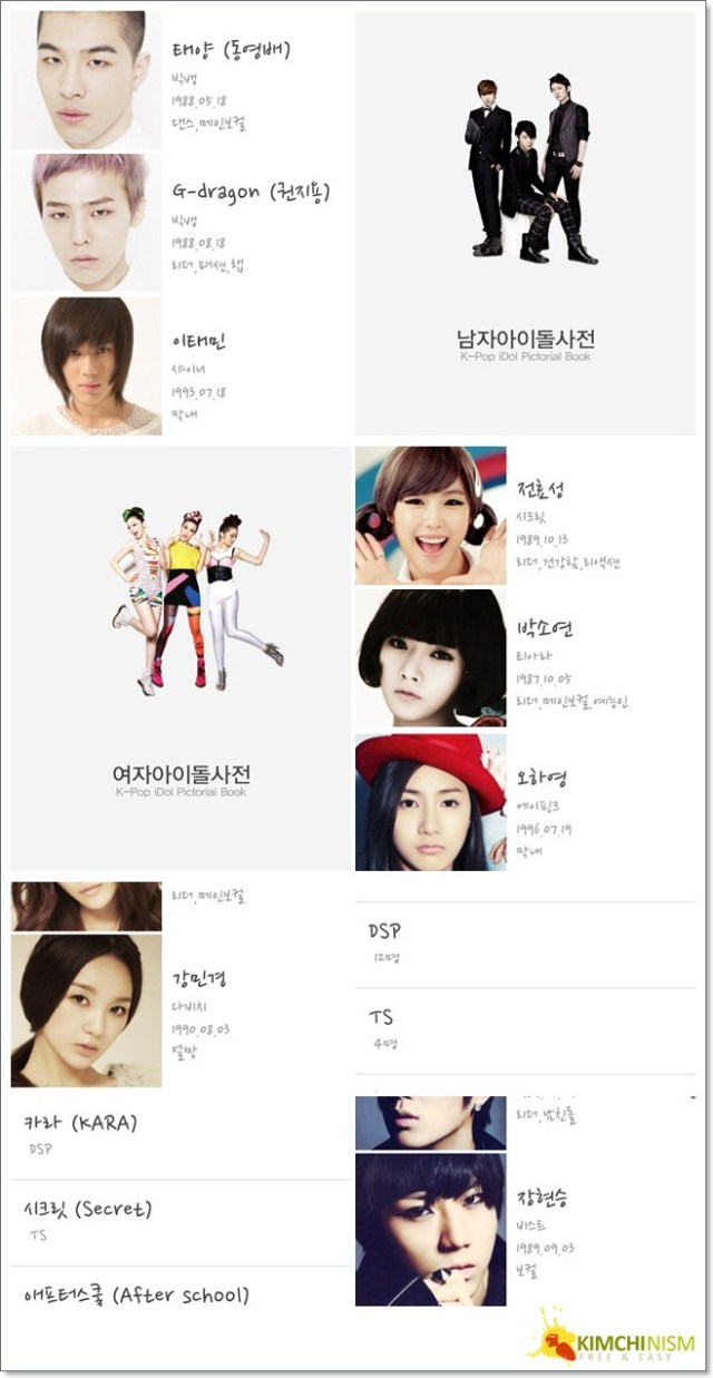 K-pop iDol Pictorial Book 韩星图鉴