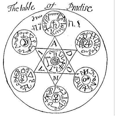 Practical Solomonic Magic: Pauline Table of Practice