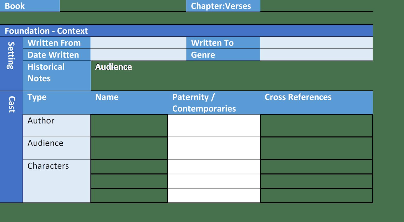 Templates Bible Study