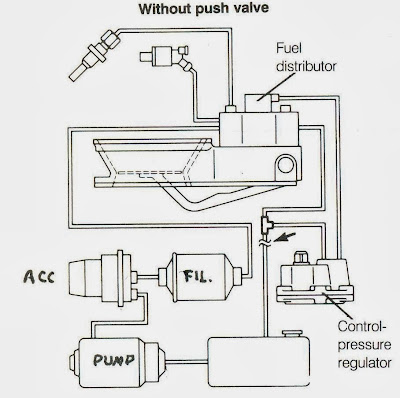 Honeywell Thermostat Wiring Diagram Blue Wire Honeywell