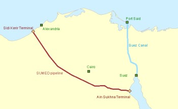 SUMED Pipeline. Source: U.S. Energy Information Administration