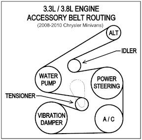 2009 Dodge Caravan Engine Diagram