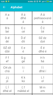 com.metalanguage.learnslovak