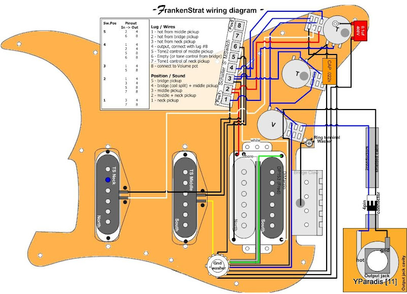_FrankenStrat Wiring Diagram Neck Bridge series stratocaster hss wiring diagram efcaviation com  at readyjetset.co