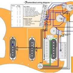 Fender Stratocaster 5 Way Switch Wiring Diagram 1997 S10 Headlight Few Annoyances With Hss Strat Wiring, Need Help