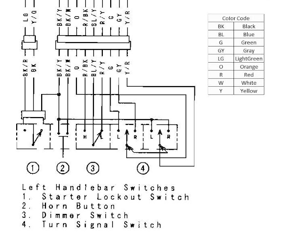 wiring diagram for headlight dimmer switch rca cat5 wall plate tear it up fix repeat vulcan 1500 1600 problems