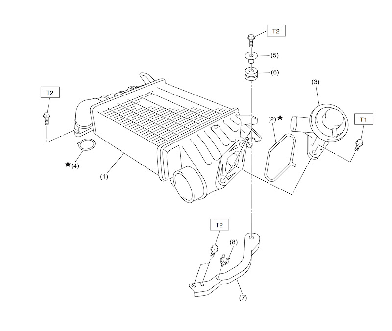 Subaru Forester Manual Transmission Problems