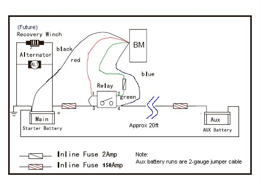 Battery Isolator Wiring Diagram Manufacturers : 45 Wiring