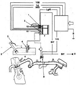 Free Honda Service and Repair Manuals: Honda Element