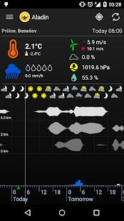 org.androworks.meteorgram