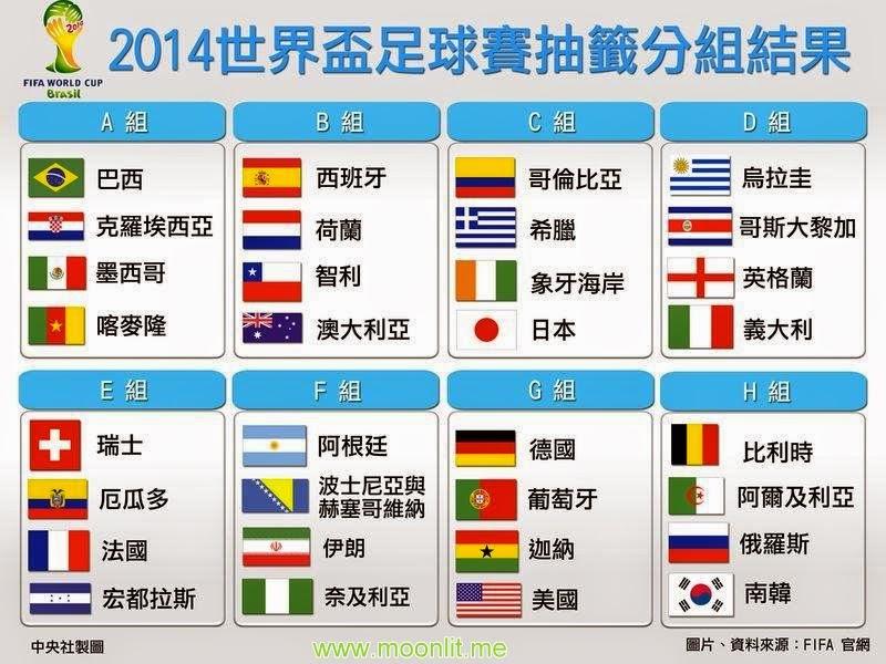 TVB世界盃時間表-2014巴西世界盃賽程表 – 月光部落