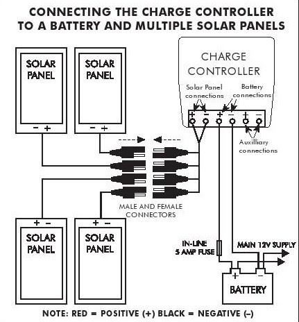 Solar energy installation, panel: Connecting solar panels