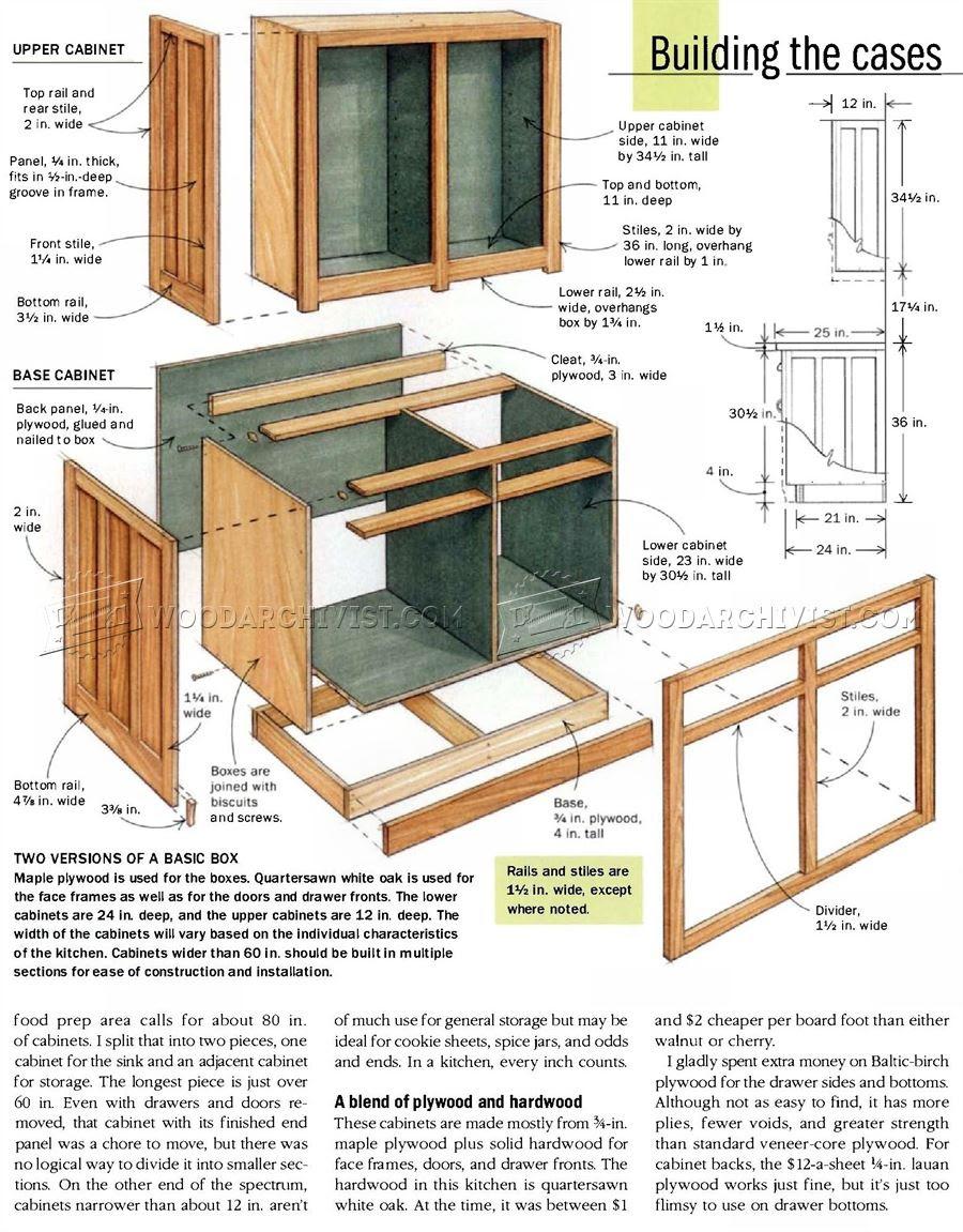 Building Kitchen Cabinets Pdf : building, kitchen, cabinets, Kitchen, Cabinet, Woodworking, Plans, Projects, Pinterest