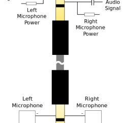Microphone Cable Wiring Diagram Electrical Diagrams Explained Digital Ivision Labs!: How Do 3.5mm Jacks (trs Connectors) Works?