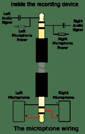 Digital iVision Labs!: How Do 35mm Jacks (TRS Connectors
