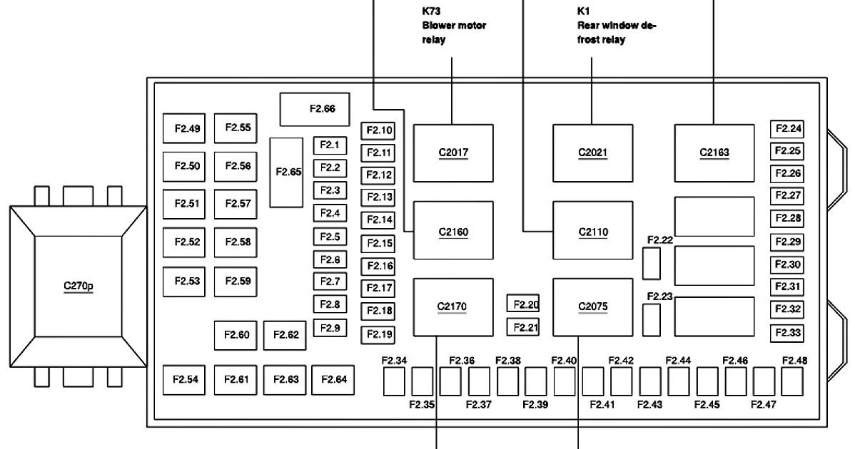 [DIAGRAM] 2008 Ford E 450 Fuse Diagram FULL Version HD