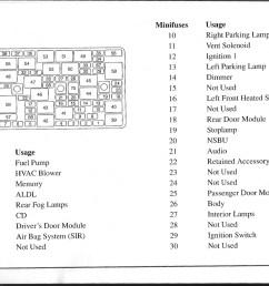 93 toyotum camry fuse box location [ 1527 x 1071 Pixel ]