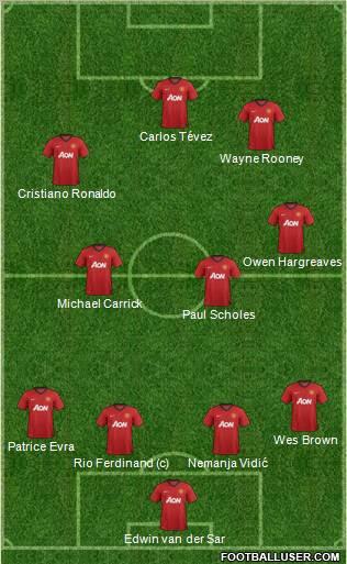 Manchester United 2008 Squad : manchester, united, squad, Manchester, United, Squad