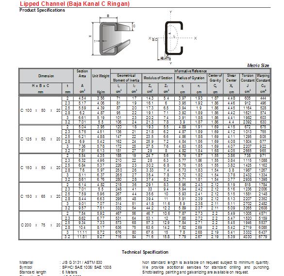 baja ringan pdf tabel profil tukang bajaringan ciamis