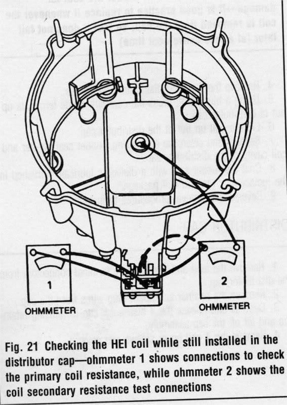Chevy 350 Hei Spark Plug Wiring Diagram : chevy, spark, wiring, diagram, Chevy, Distributor, Wiring, Diagram