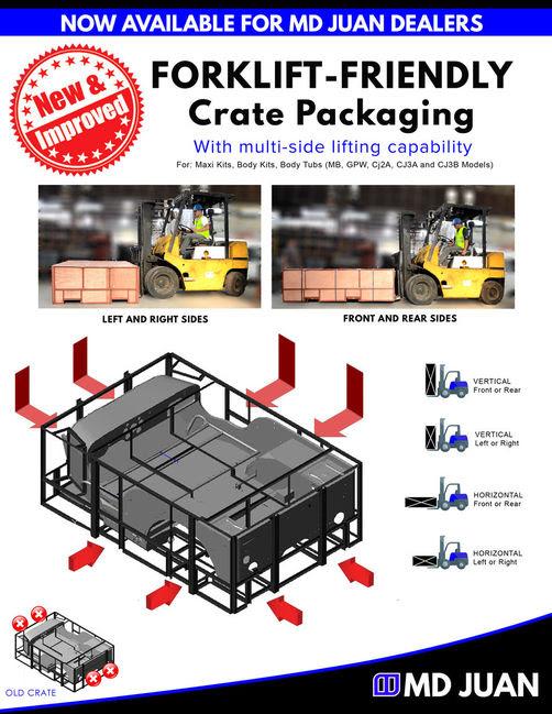 Md Juan Jeep In A Crate : crate, Jeep:, Crate