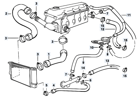 BMW e36 engine cooling system faults ~ @jeffrie_gerry