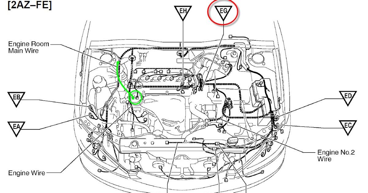 Repair Manual Blog: Auto Air Conditioning Repair Manual Pdf