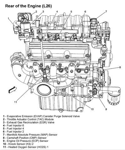 Mitsubishi Endeavor Engine Diagram