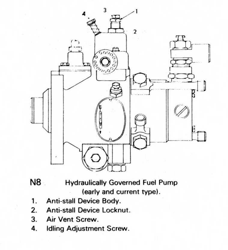 Wiring Diagram: 32 Perkins Diesel Injector Pump Diagram