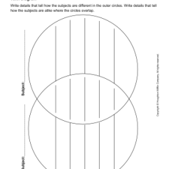 Typable Venn Diagram Wiring For Seven Pin Trailer Plug Editable Calendar June Pdf Form Fill Online Printable Fillable