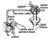 Learn Electrical Wiring: How to Install a Light Switch
