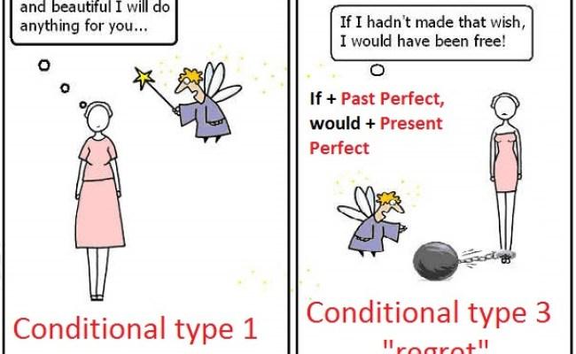 Contoh Dialog Conditional Sentence Type 1 Anak Toh