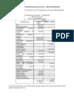 Metode Perpetual Dan Periodik : metode, perpetual, periodik, Contoh, Jawaban, Metode, Perpetual, Periodik, Terbaru