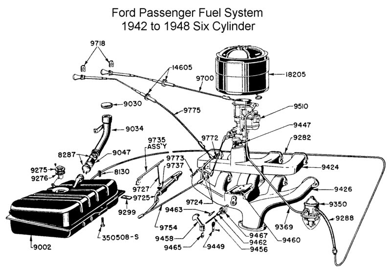 1980S Ford Straight 6 Engine Diagram / Heater Hose Routing