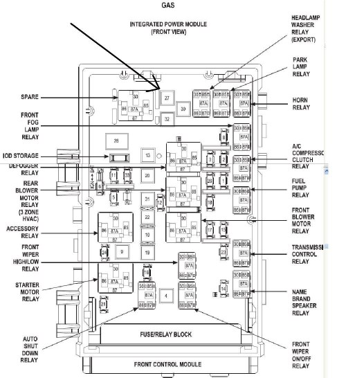 small resolution of awesome repair manual diagram on dodge nitro fuse box under hood with download nissan sunny b11 repair manual