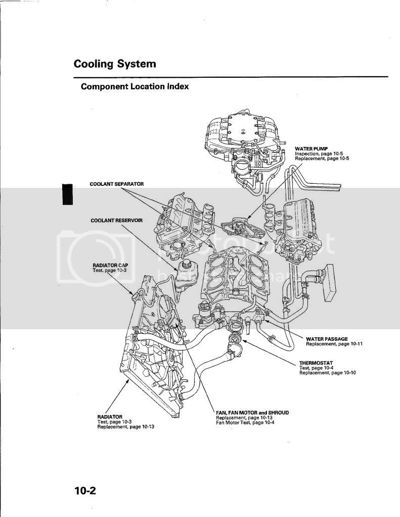 2006 Honda Pilot Belt Diagram : honda, pilot, diagram, Honda, Pilot, Serpentine, Diagram, Wiring, Database