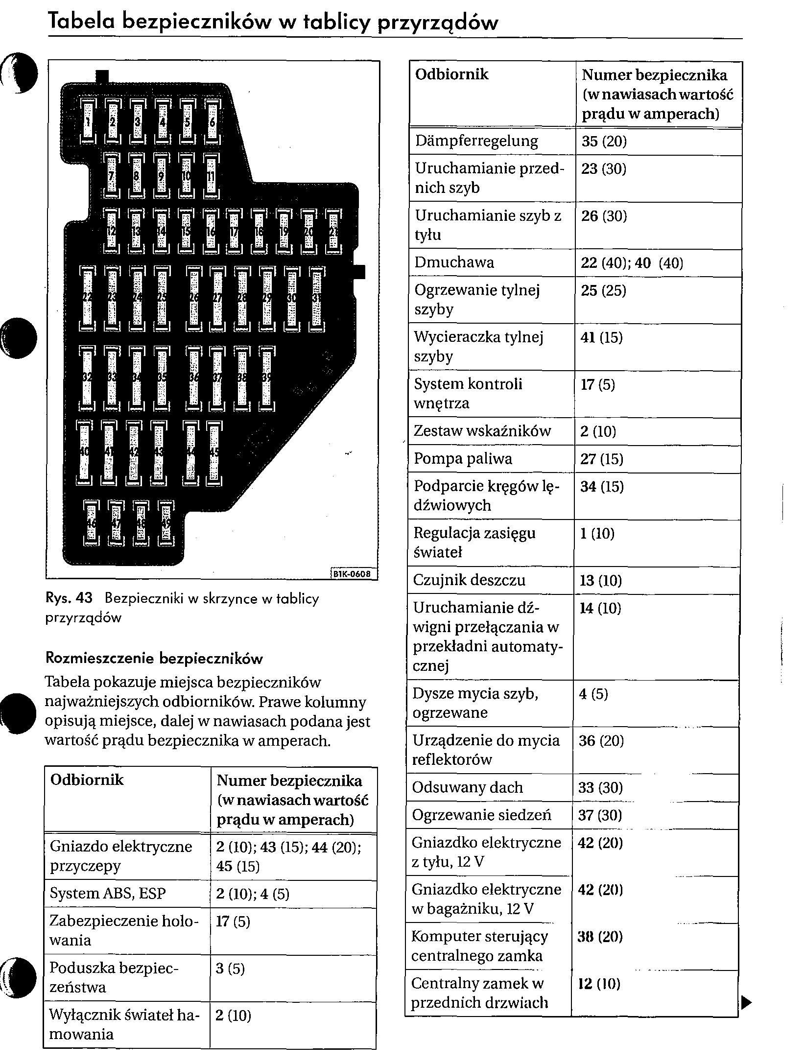 2012 Vw Passat Fuse Box Diagram : passat, diagram, Volkswagen, Passat, Diagram, Wiring, Database
