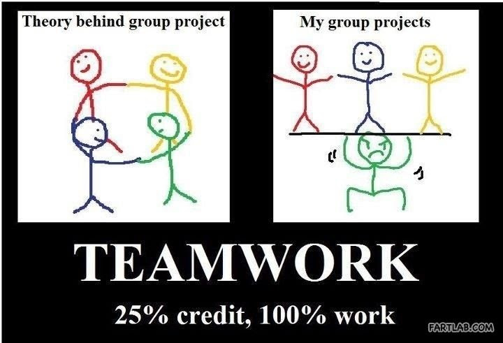 Teamwork Quotes Funny 4 Quotes X