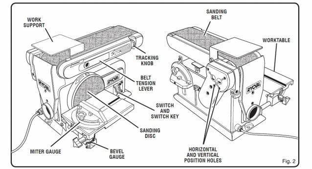 Just Share...: More Woodworking project grading rubric