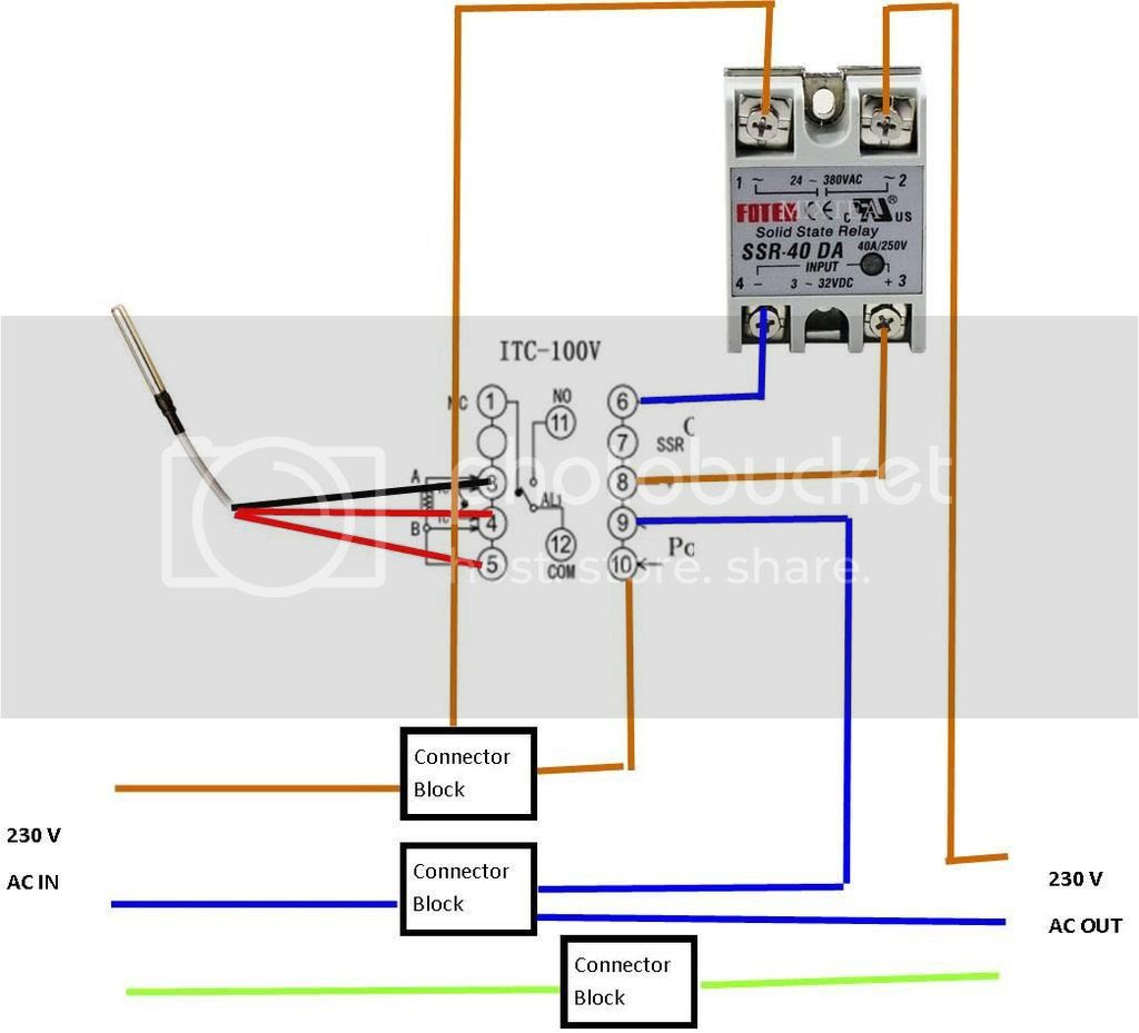 hight resolution of oven wiring diagram ssr