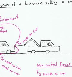 diagram of contact force [ 1840 x 1160 Pixel ]