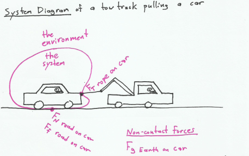 small resolution of diagram of contact force
