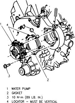 3400 Sfi Engine Diagram : engine, diagram, Chevy, Engine, Diagram, Wiring