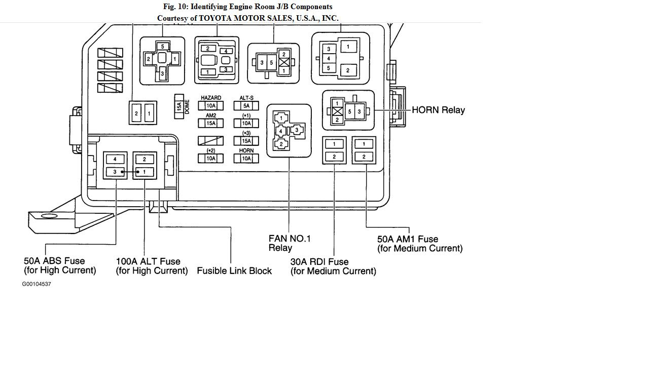 1994 Toyotum Pickup Fuse Box Diagram